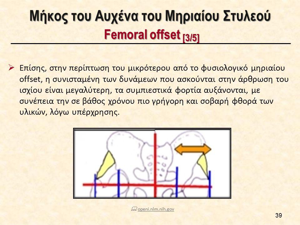 Μήκος του Αυχένα του Μηριαίου Στυλεού Femoral offset [4/5]